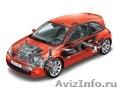 Поиск автозапчастей по VIN- коду на сайте zap-online.ru